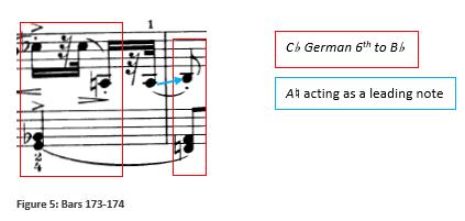Fig 5 Haydn