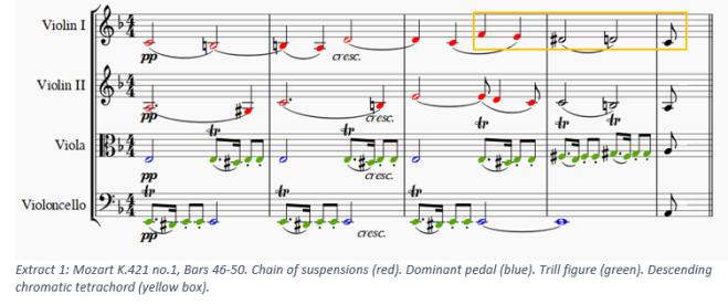 Extract 1 Mozart K.421